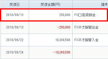 妹のGMOクリック証券FXの口座【現金249,590円】の儲け。